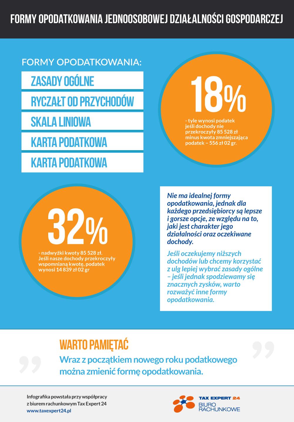 formy-opodatkowania-jednoosobowej-dzialalnosci-w-polsce
